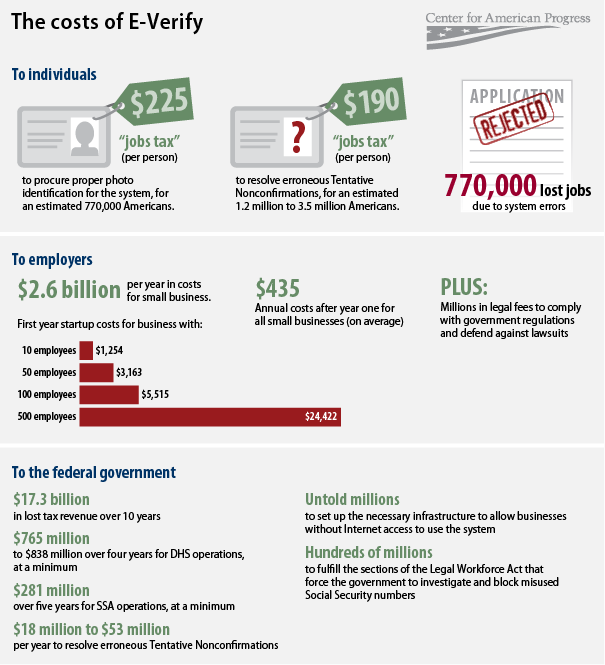E_verify_infographic