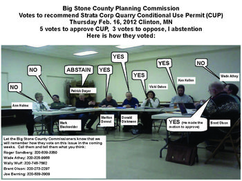 Big Stone Planning Commision Meeting Feb 16