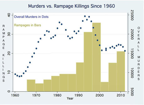 Time-frame-murders-001