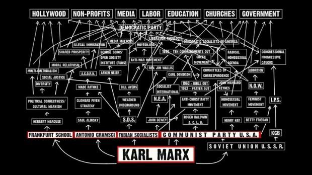 Agenda-chart-620x348