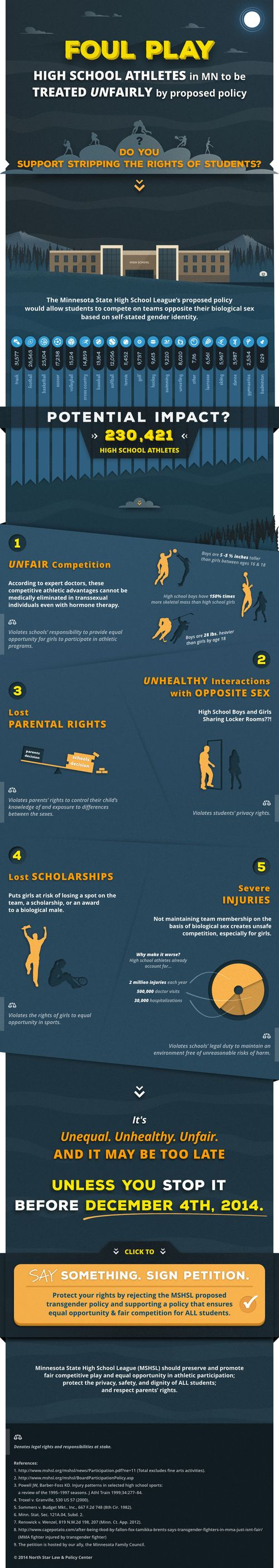 Foul-play-mshsl-proposed-transgender-policy-infographic