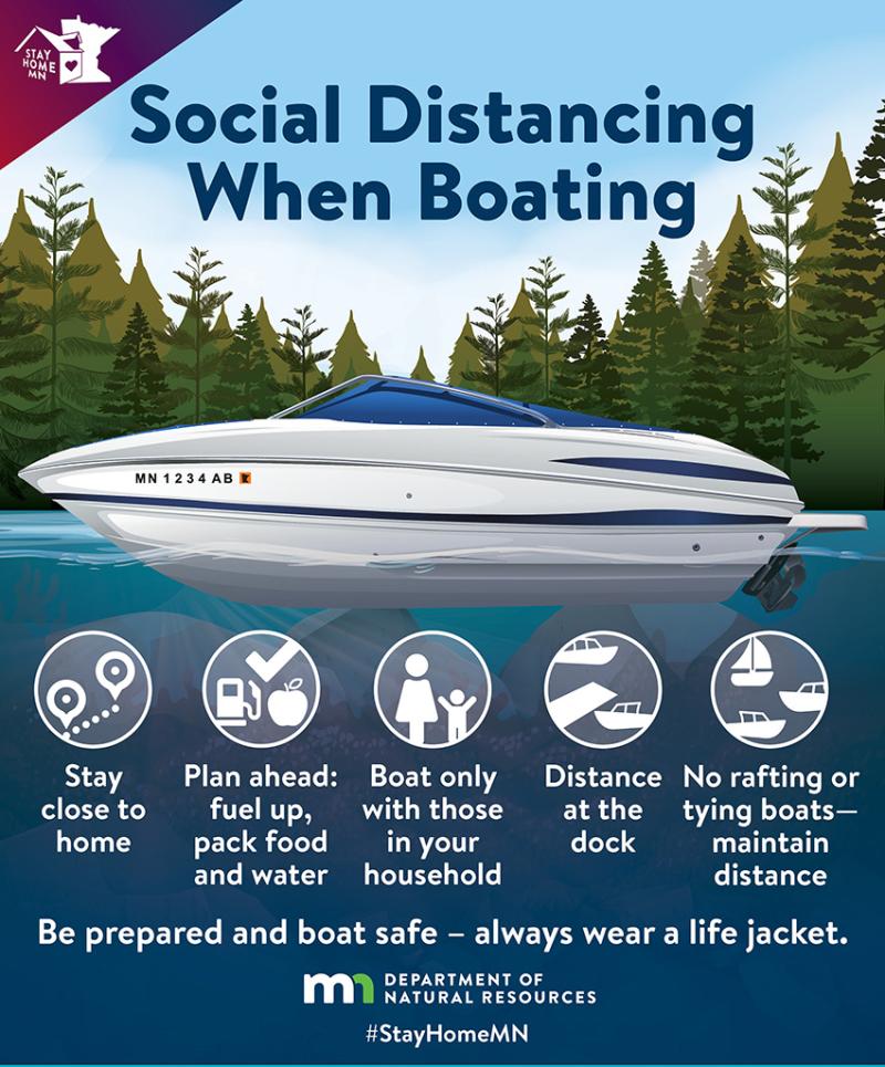 Socialdistancewhileboating